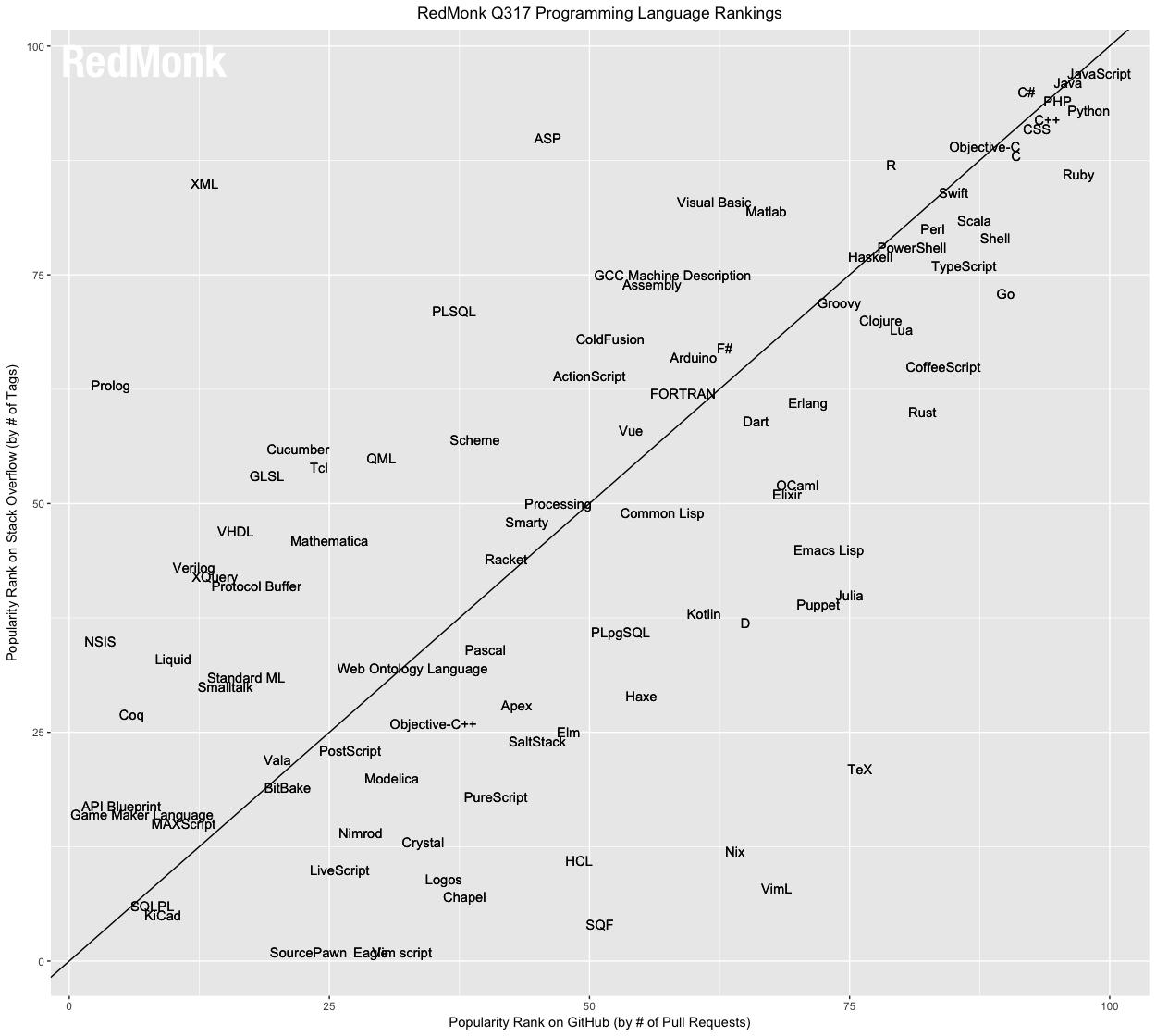 Index of /teaching/cs4240/spring2018/scala-tutorial/images